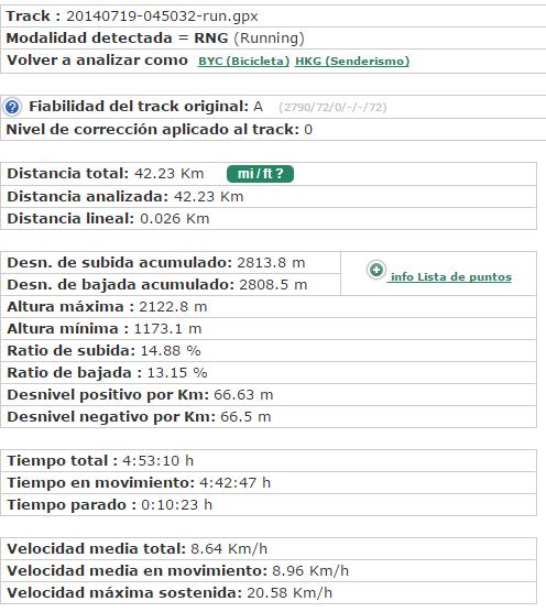 FireShot Screen Capture #089 - 'IBP = 617 RNG 20140719-045032-run_gpx' - www_ibpindex_com_ibpindex_ibp_analisis_completo_php_REF=36534017181098&LAN=es